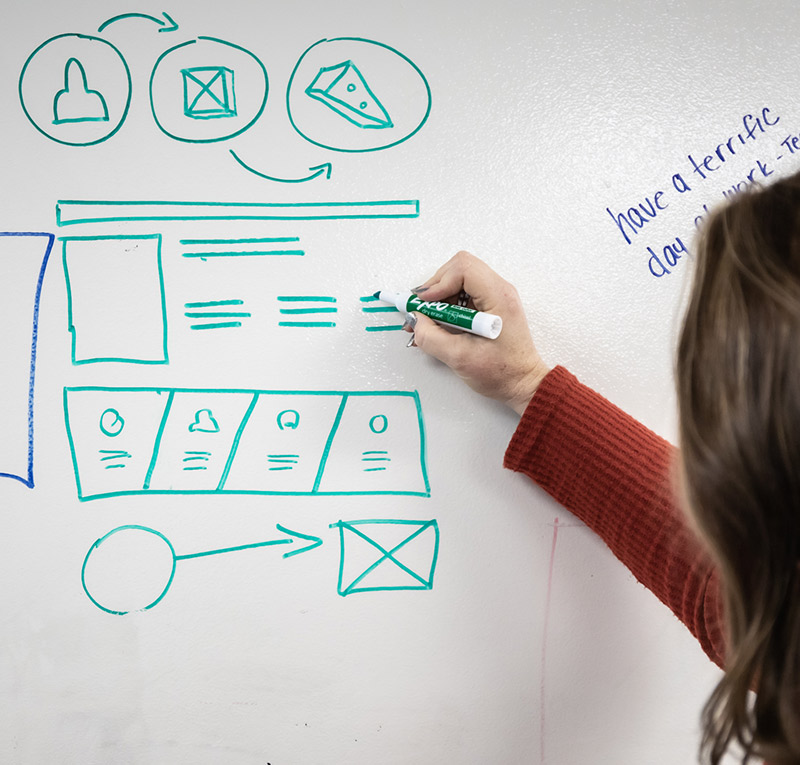 NOW Marketing Group Strategy on whiteboard